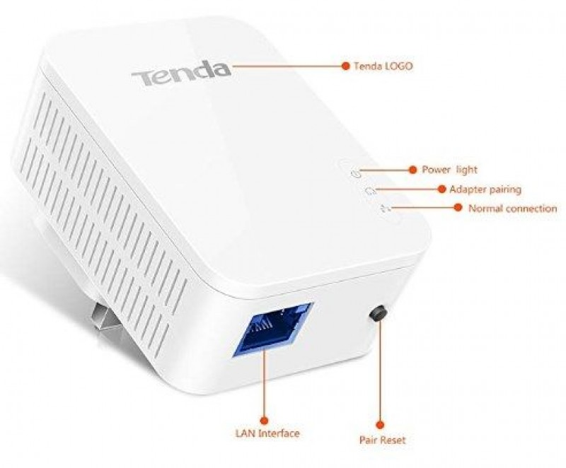 Tenda P3 Gigabit Powerline Network Adapter HomePlug AV1000, 1Kom
